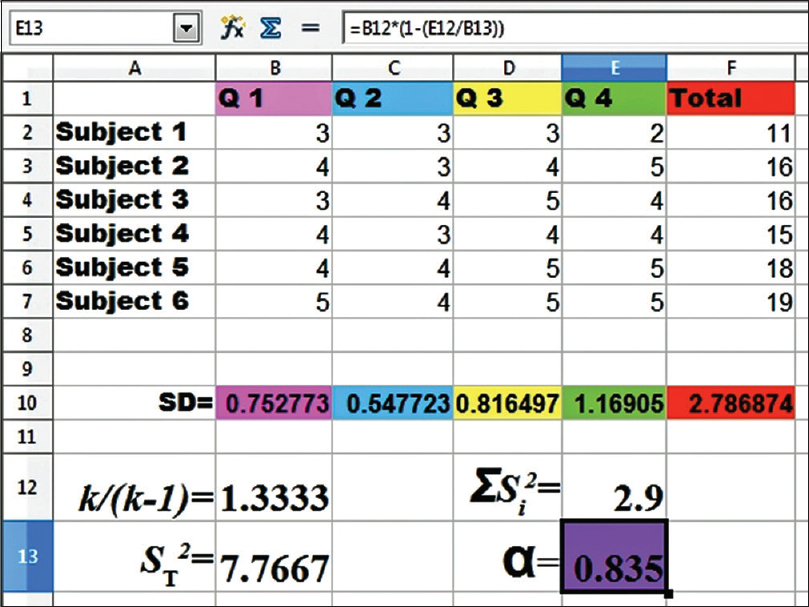 Calculation of Cronbach's alpha in spreadsheet: An